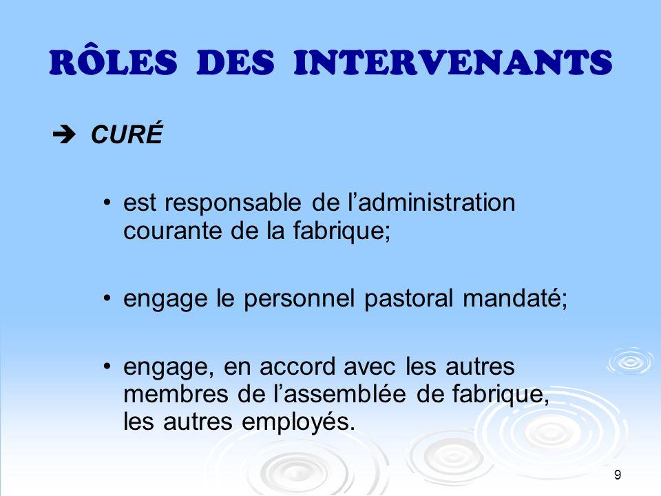 9 RÔLES DES INTERVENANTS CURÉ est responsable de ladministration courante de la fabrique; engage le personnel pastoral mandaté; engage, en accord avec