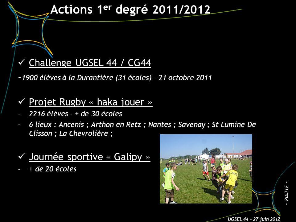 Actions 1 er degré 2011/2012 Challenge UGSEL 44 / CG44 - 1900 élèves à la Durantière (31 écoles) – 21 octobre 2011 Projet Rugby « haka jouer » -2216 élèves - + de 30 écoles -6 lieux : Ancenis ; Arthon en Retz ; Nantes ; Savenay ; St Lumine De Clisson ; La Chevrolière ; Journée sportive « Galipy » -+ de 20 écoles 3 ~ RIAILLE ~ UGSEL 44 – 27 juin 2012