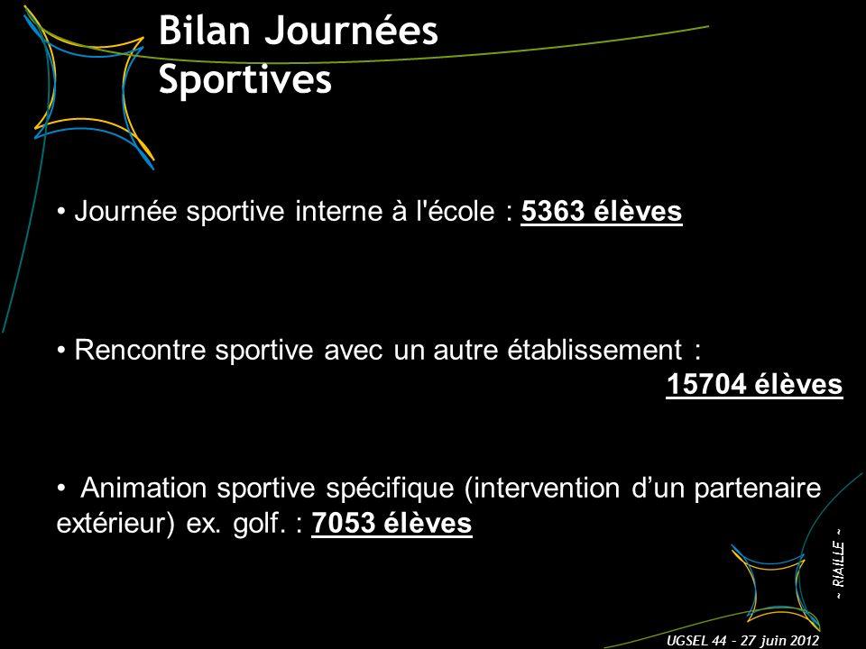 Bilan Journées Sportives 3 ~ RIAILLE ~ UGSEL 44 – 27 juin 2012 Journée sportive interne à l'école : 5363 élèves Rencontre sportive avec un autre établ