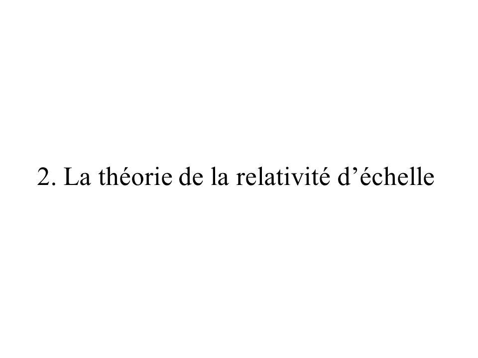 2. La théorie de la relativité déchelle