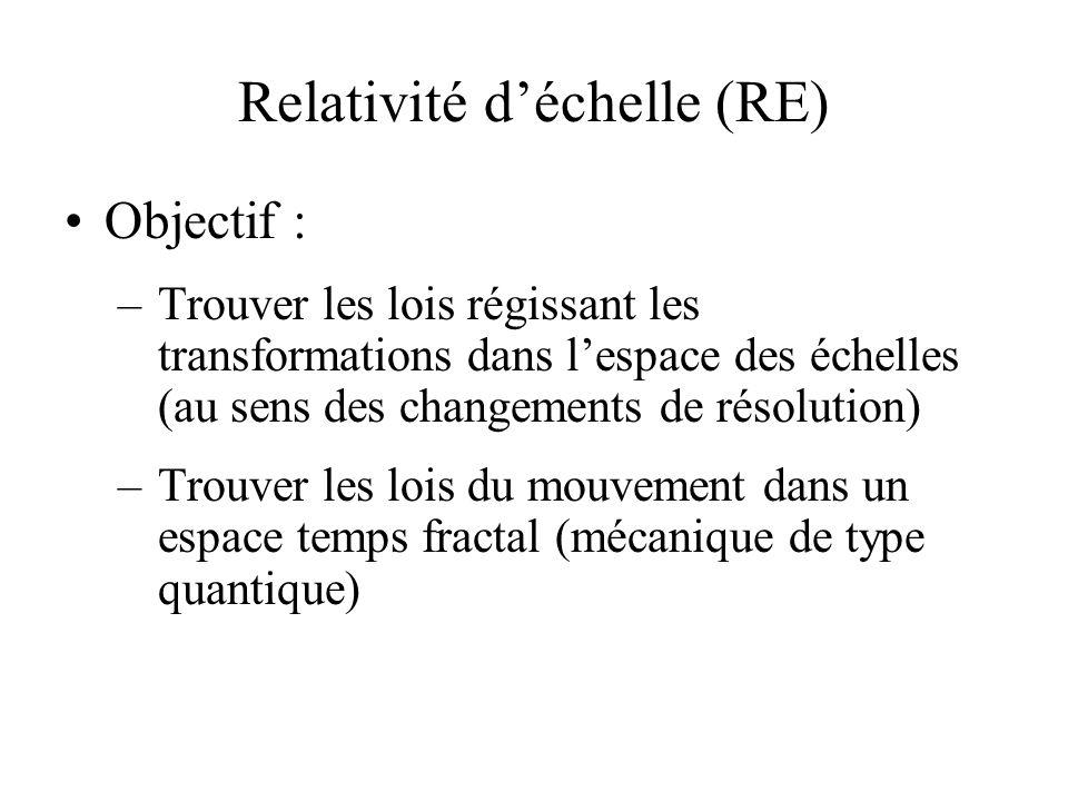 Relativité déchelle (RE) Objectif : –Trouver les lois régissant les transformations dans lespace des échelles (au sens des changements de résolution) –Trouver les lois du mouvement dans un espace temps fractal (mécanique de type quantique)