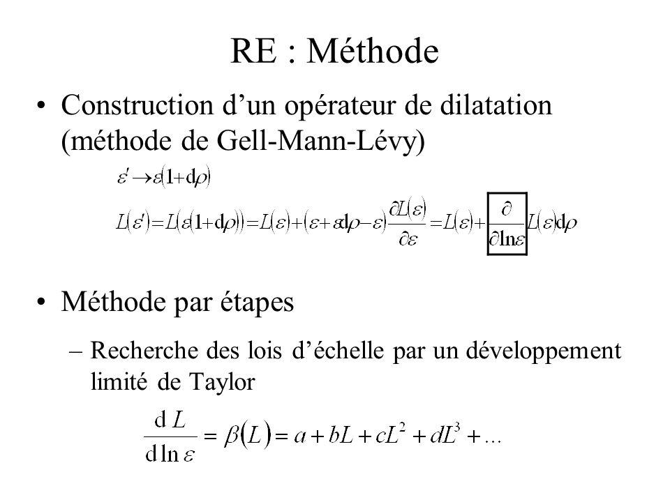 RE : Méthode Construction dun opérateur de dilatation (méthode de Gell-Mann-Lévy) Méthode par étapes –Recherche des lois déchelle par un développement limité de Taylor