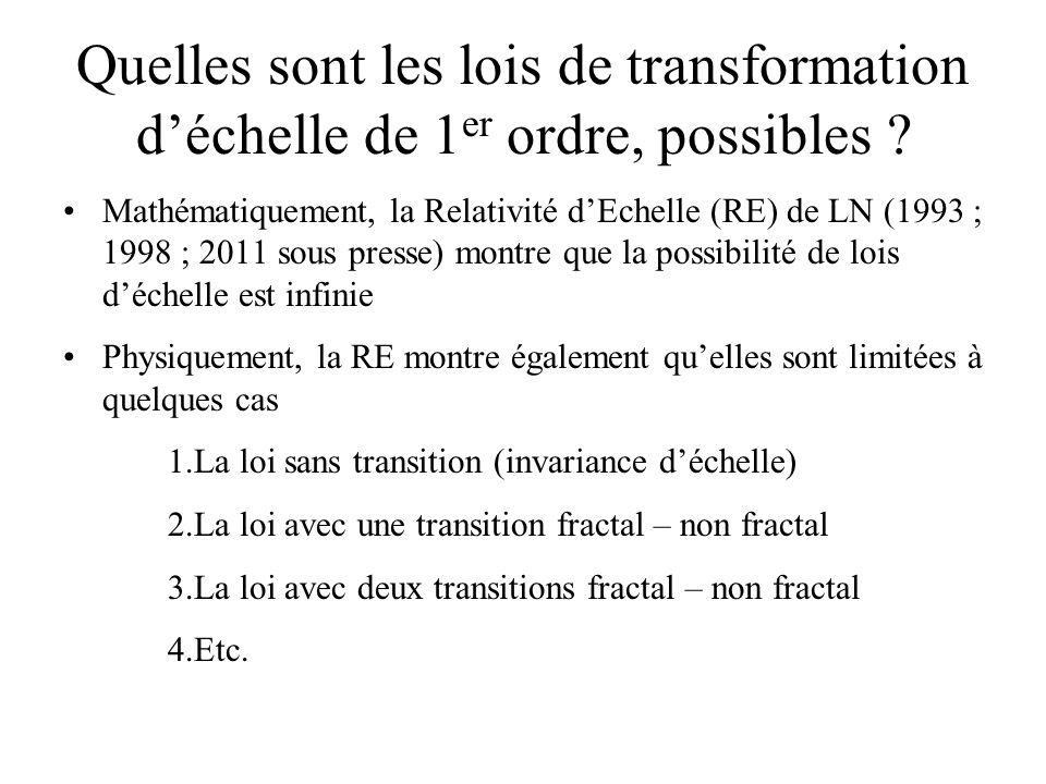 Quelles sont les lois de transformation déchelle de 1 er ordre, possibles .