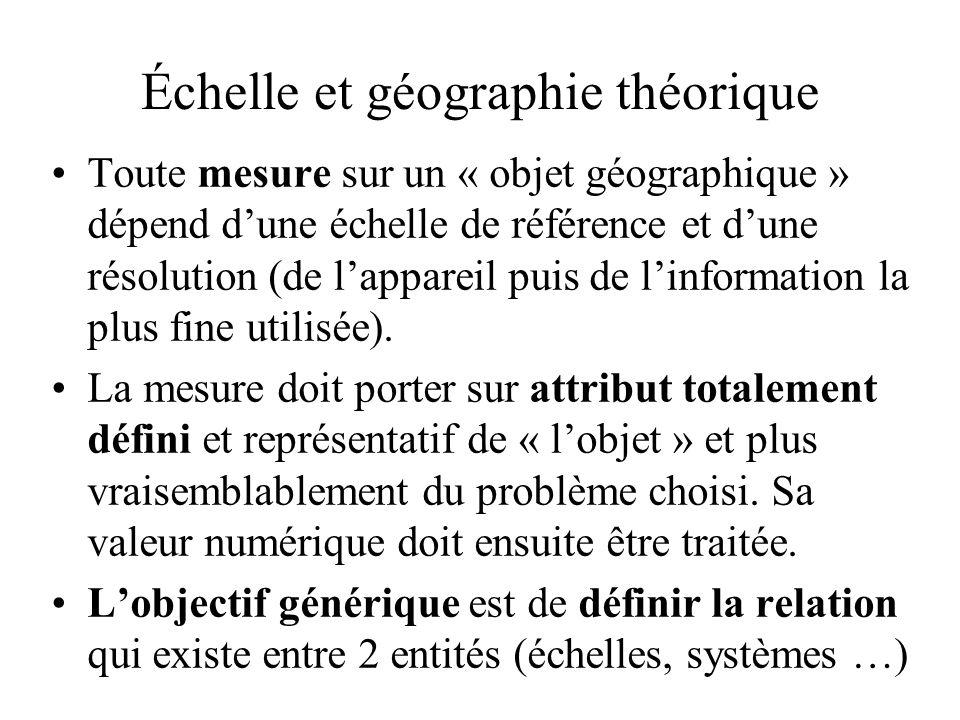 Avignon : variation de linformation Image 6 : ε = 1 m ; Ln(E) de 0 à 10 D = 1,792 ± 0,009 Divisée par 30