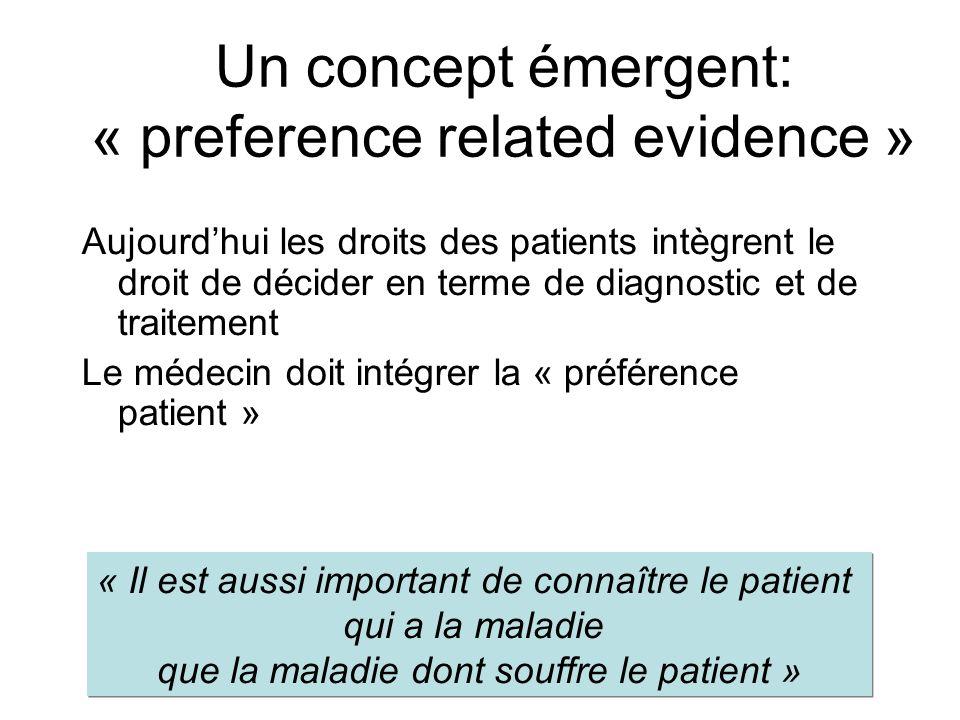 Un concept émergent: « preference related evidence » Aujourdhui les droits des patients intègrent le droit de décider en terme de diagnostic et de tra