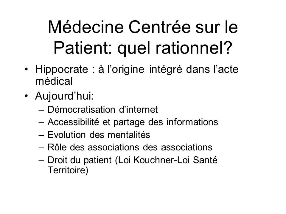 Médecine Centrée sur le Patient: quel rationnel? Hippocrate : à lorigine intégré dans lacte médical Aujourdhui: –Démocratisation dinternet –Accessibil