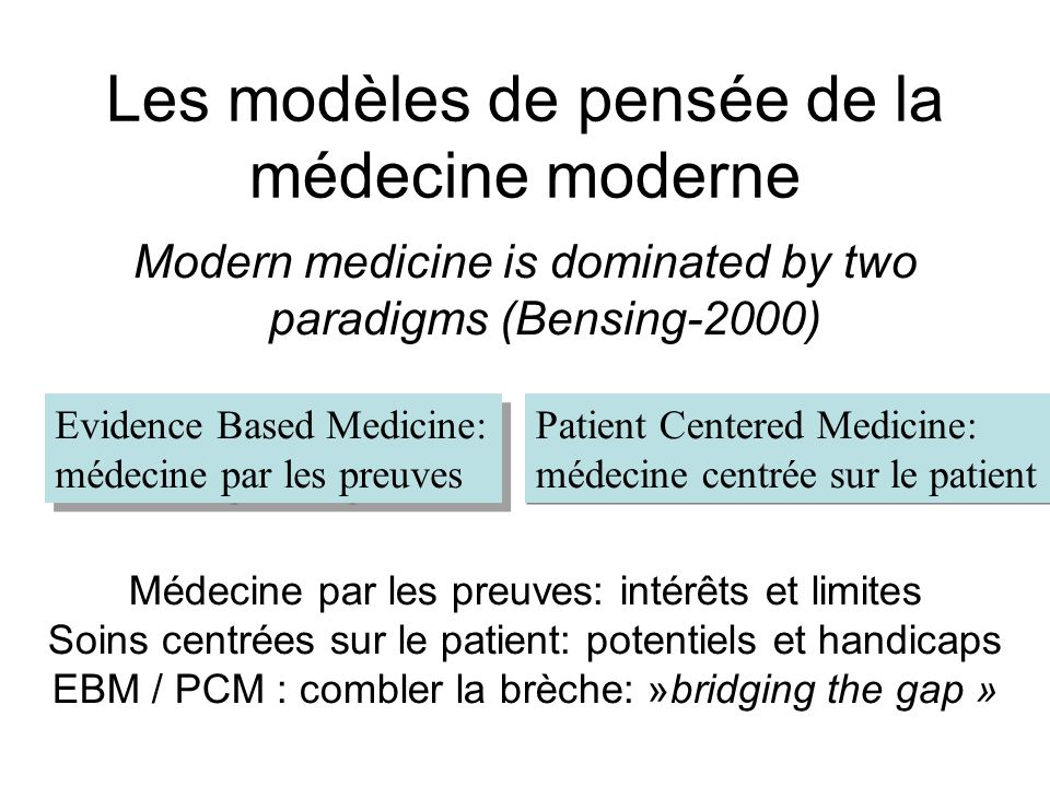 Deux mondes séparés PCM= 678 citations EBM+PCM= 167 références EBM= 17500 citations Bensing J- Patient Educ and Couns.