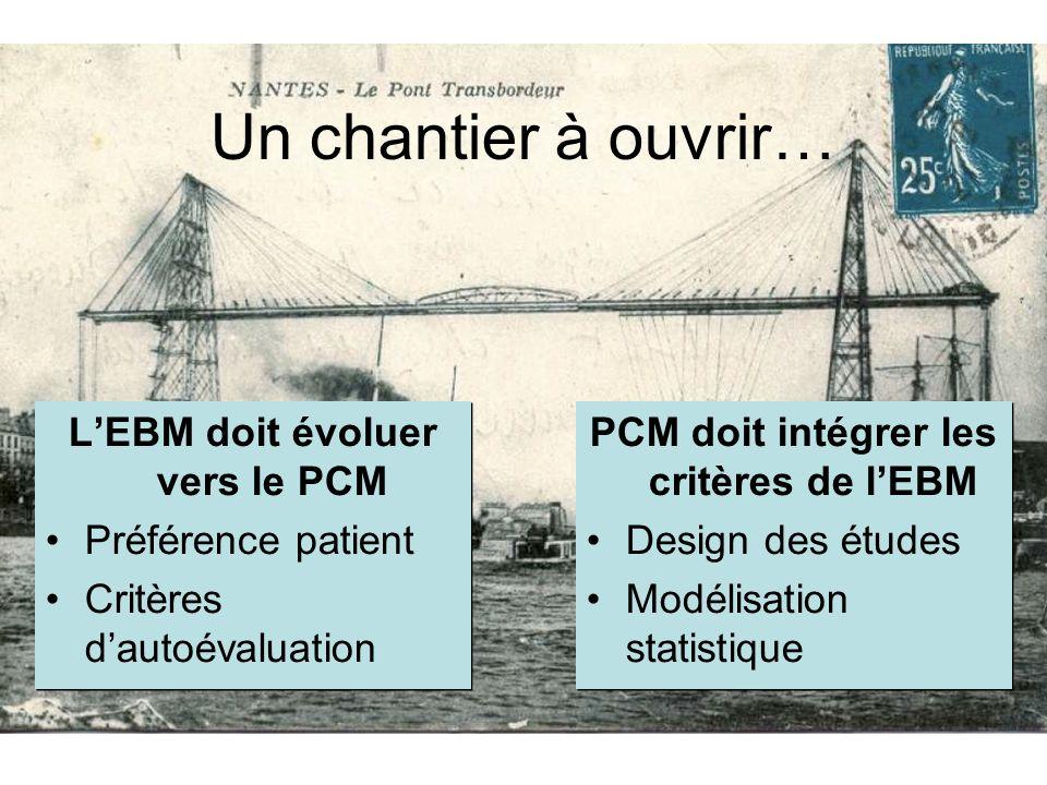 LEBM doit évoluer vers le PCM Préférence patient Critères dautoévaluation LEBM doit évoluer vers le PCM Préférence patient Critères dautoévaluation PC