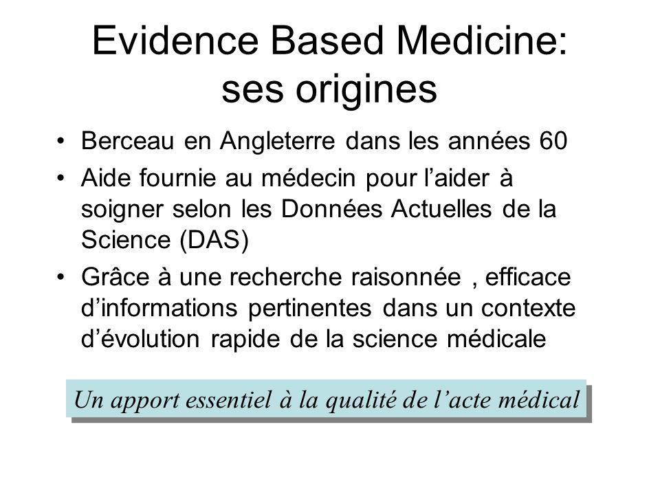 Evidence Based Medicine: ses origines Berceau en Angleterre dans les années 60 Aide fournie au médecin pour laider à soigner selon les Données Actuelles de la Science (DAS) Grâce à une recherche raisonnée, efficace dinformations pertinentes dans un contexte dévolution rapide de la science médicale Un apport essentiel à la qualité de lacte médical