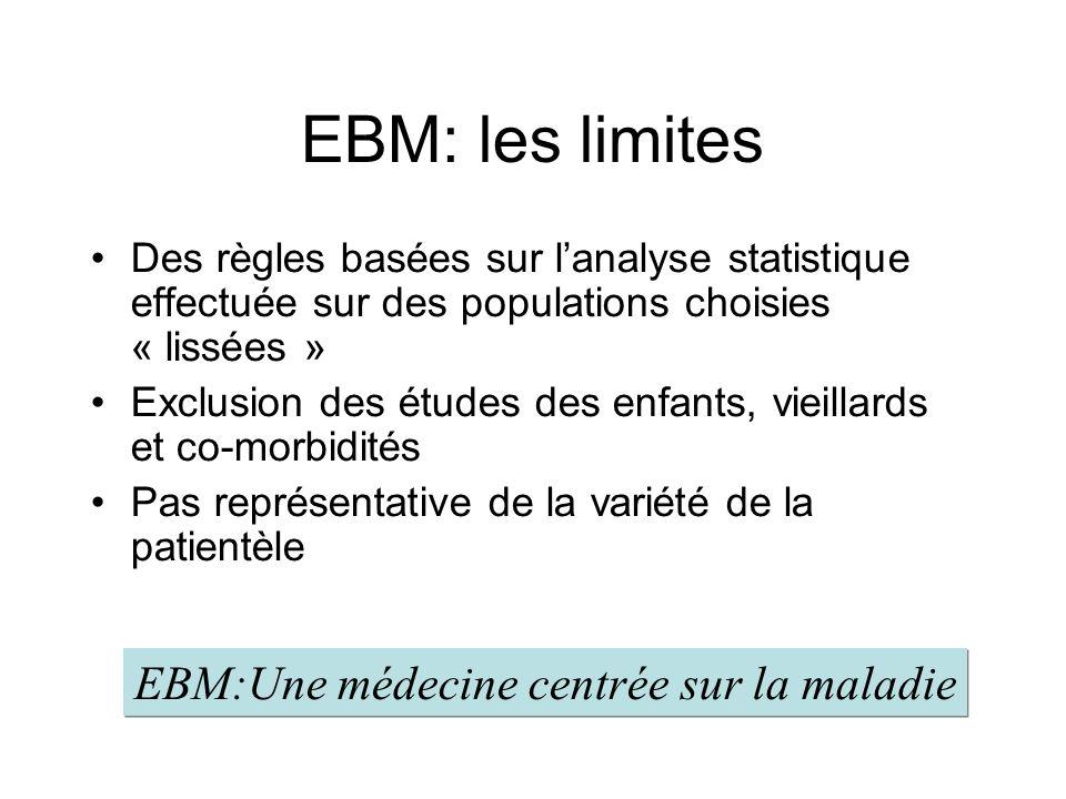EBM: les limites Des règles basées sur lanalyse statistique effectuée sur des populations choisies « lissées » Exclusion des études des enfants, vieillards et co-morbidités Pas représentative de la variété de la patientèle EBM:Une médecine centrée sur la maladie