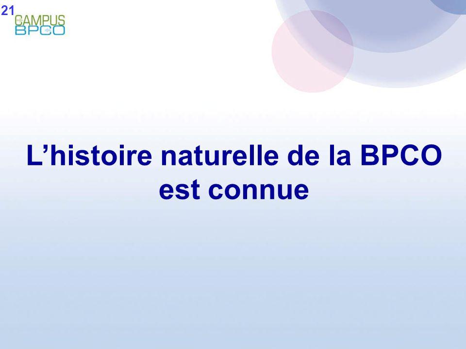 Lhistoire naturelle de la BPCO est connue 21