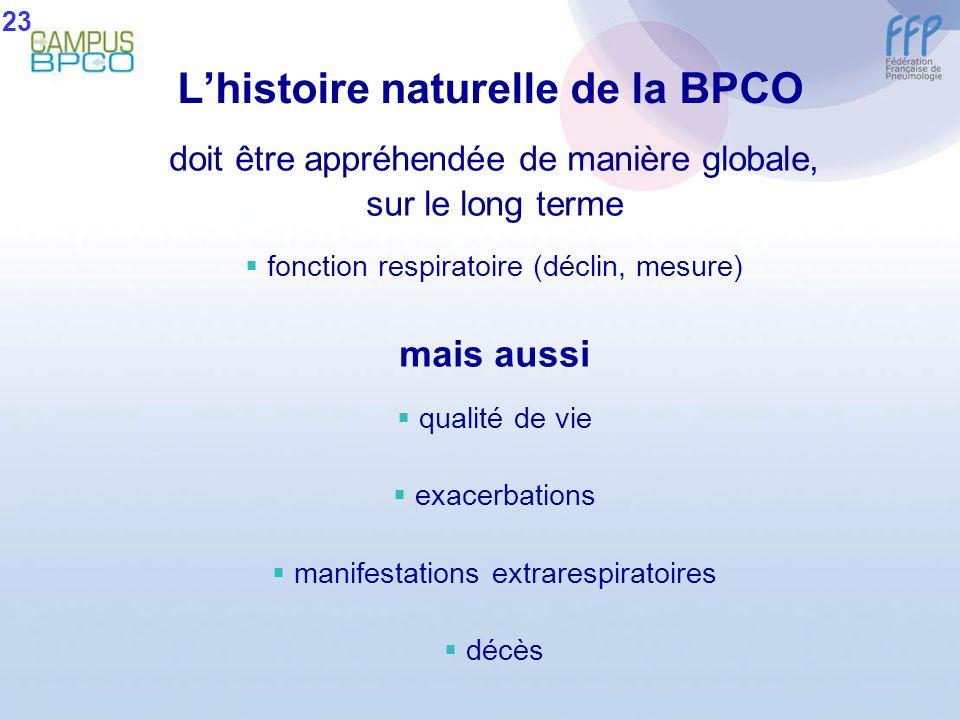 Lhistoire naturelle de la BPCO doit être appréhendée de manière globale, sur le long terme fonction respiratoire (déclin, mesure) mais aussi qualité d