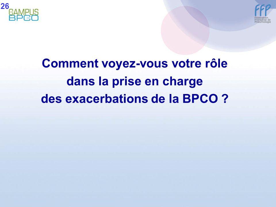 Comment voyez-vous votre rôle dans la prise en charge des exacerbations de la BPCO ? 26