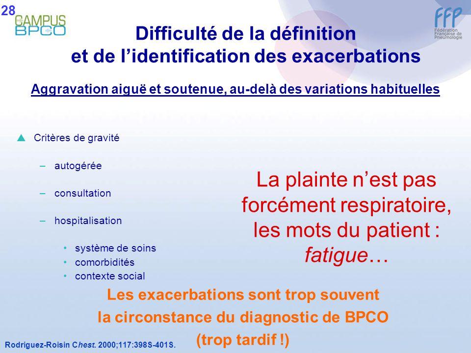 Difficulté de la définition et de lidentification des exacerbations Rodriguez-Roisin Chest. 2000;117:398S-401S. Aggravation aiguë et soutenue, au-delà