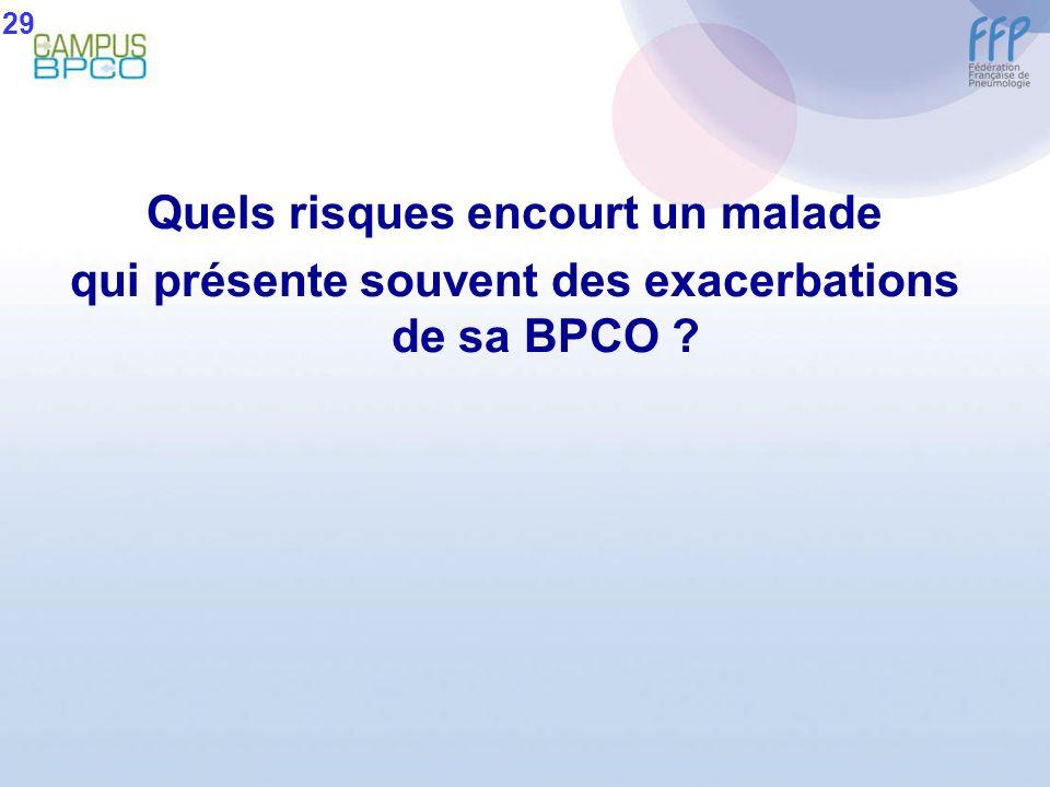 Quels risques encourt un malade qui présente souvent des exacerbations de sa BPCO ? 29