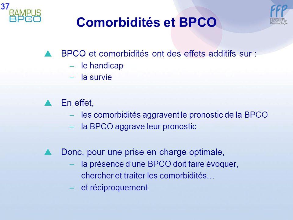 Comorbidités et BPCO BPCO et comorbidités ont des effets additifs sur : –le handicap –la survie En effet, –les comorbidités aggravent le pronostic de