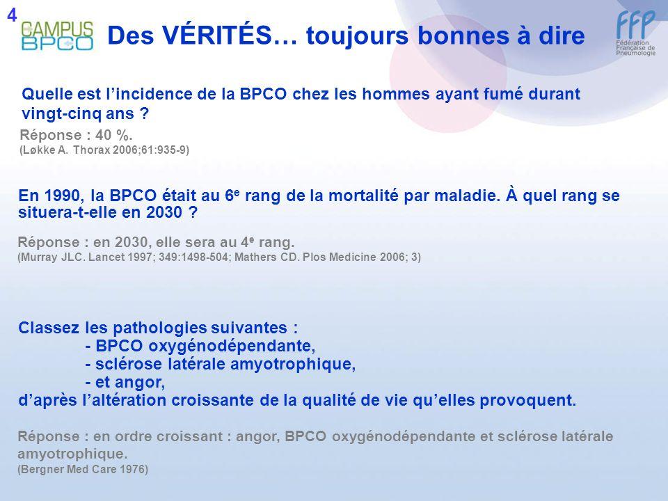 La BPCO en France Plan dactions BPCO, 2005 Prévalence 5-10 % de la population adulte, 20-30 % diagnostiquée, au plus Coût 3,5 milliards deuros (3,5 % de lensemble des dépenses de santé) jusquà 4 000 par patient et par an la moitié due aux hospitalisations 20 % des malades = 70 % des coûts Impact 100 000 hospitalisations 100 000 oxygénothérapies de longue durée (la qualité de vie est très perturbée) Décès 16 000 (3 fois les accidents de la route) 63