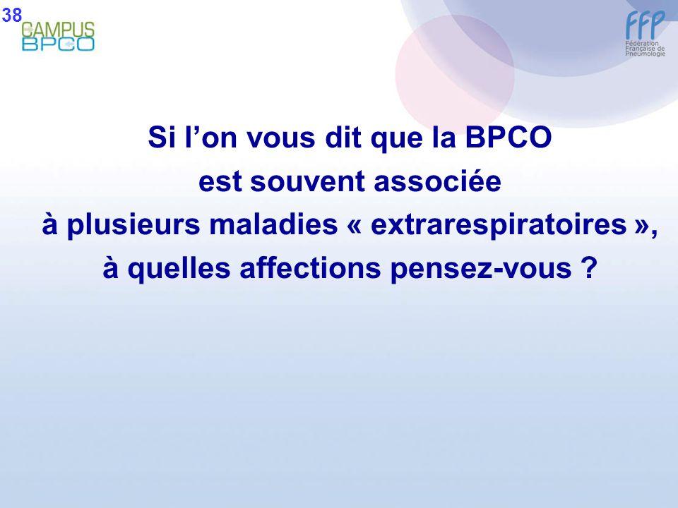 Si lon vous dit que la BPCO est souvent associée à plusieurs maladies « extrarespiratoires », à quelles affections pensez-vous ? 38