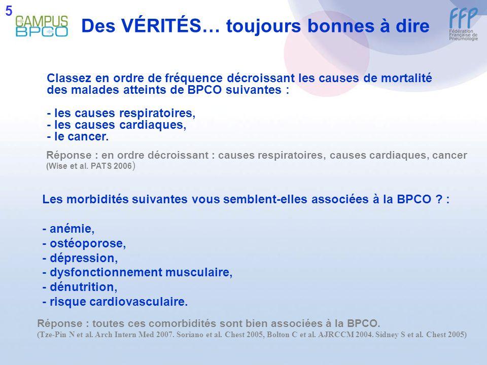 La BPCO en France Plan dactions BPCO, 2005 Prévalence 5-10 % de la population adulte Coût 3,5 milliards deuros (3,5 % de lensemble des dépenses de santé) Jusquà 4 000 euros par patient et par an La moitié due aux hospitalisations 20 % des malades = 70 % des coûts Impact 100 000 hospitalisations 100 000 oxygénothérapies de longue durée (la qualité de vie est très perturbée) Décès 16 000 (3 fois les accidents de la route) 15
