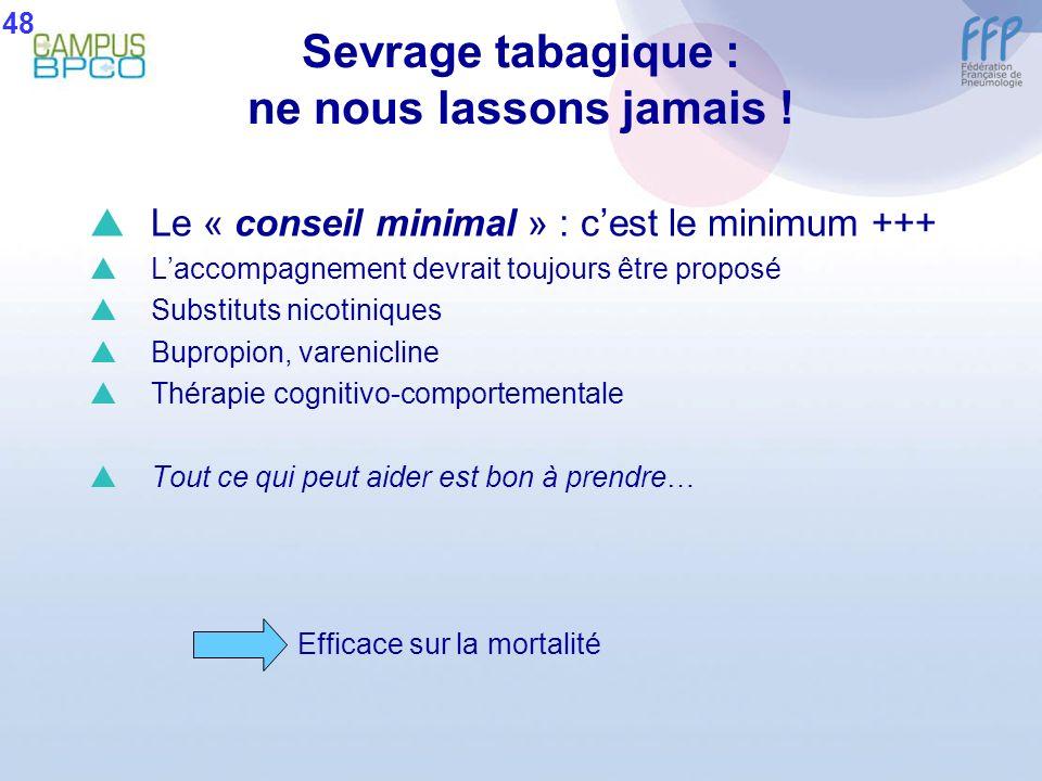 Sevrage tabagique : ne nous lassons jamais ! Le « conseil minimal » : cest le minimum +++ Laccompagnement devrait toujours être proposé Substituts nic
