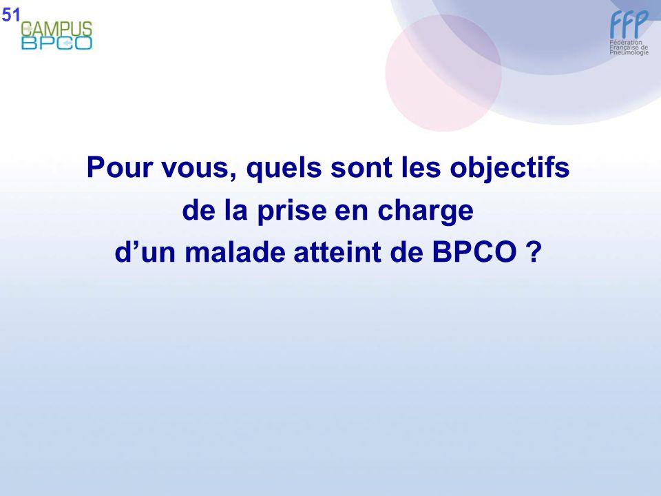Pour vous, quels sont les objectifs de la prise en charge dun malade atteint de BPCO ? 51