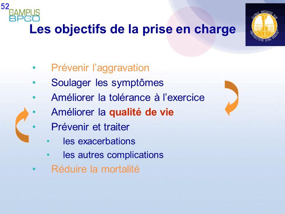 Les objectifs de la prise en charge Prévenir laggravation Soulager les symptômes Améliorer la tolérance à lexercice Améliorer la qualité de vie Préven