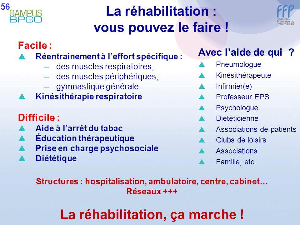 La réhabilitation : vous pouvez le faire ! Facile : Réentraînement à leffort spécifique : –des muscles respiratoires, –des muscles périphériques, –gym