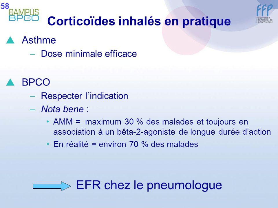 Corticoïdes inhalés en pratique Asthme –Dose minimale efficace BPCO –Respecter lindication –Nota bene : AMM = maximum 30 % des malades et toujours en