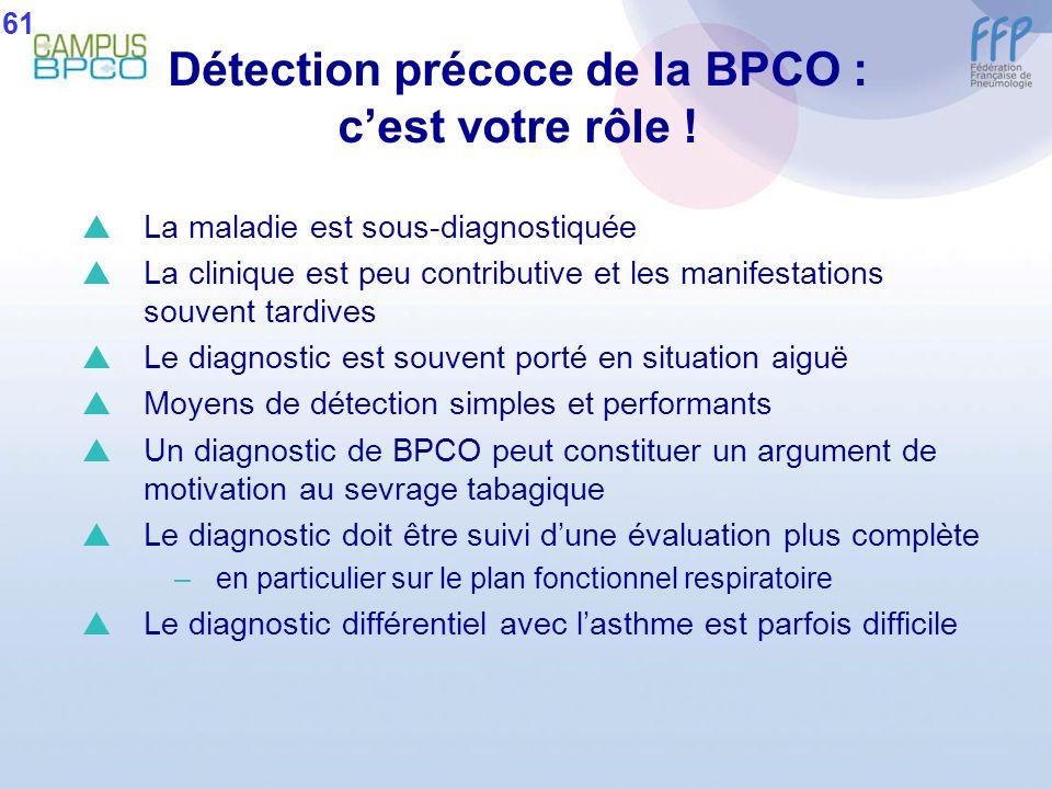 Détection précoce de la BPCO : cest votre rôle ! La maladie est sous-diagnostiquée La clinique est peu contributive et les manifestations souvent tard