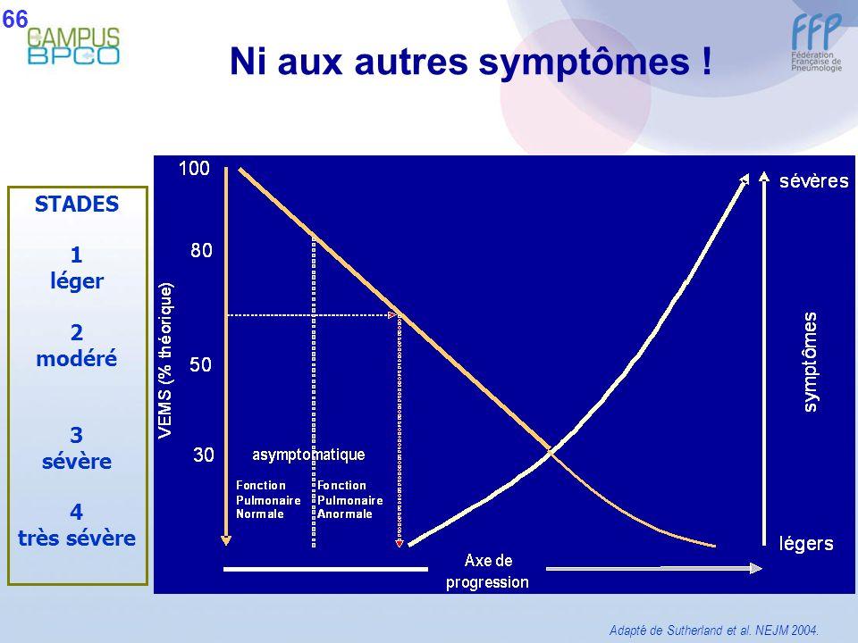 Adapté de Sutherland et al. NEJM 2004. STADES 1 léger 2 modéré 3 sévère 4 très sévère Ni aux autres symptômes ! 66