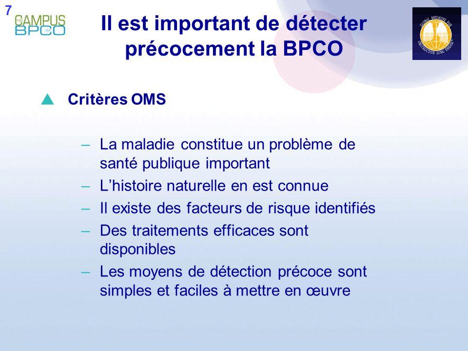 Il est important de détecter précocement la BPCO Critères OMS –La maladie constitue un problème de santé publique important –Lhistoire naturelle en es