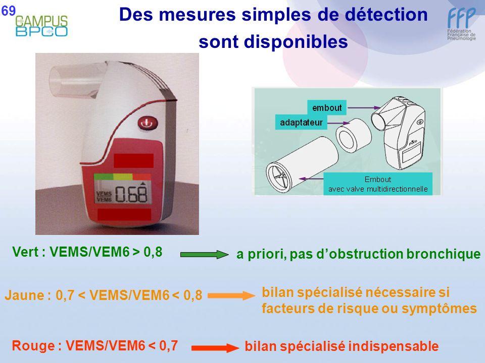 Des mesures simples de détection sont disponibles Vert : VEMS/VEM6 > 0,8 Jaune : 0,7 < VEMS/VEM6 < 0,8 Rouge : VEMS/VEM6 < 0,7 a priori, pas dobstruct
