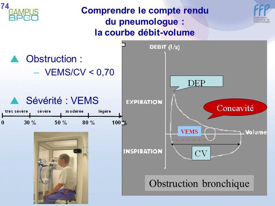 Comprendre le compte rendu du pneumologue : la courbe débit-volume Obstruction : –VEMS/CV < 0,70 Sévérité : VEMS VEMS Obstruction bronchique 74