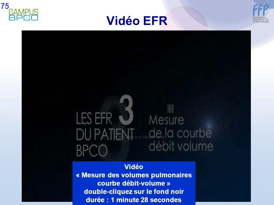 Vidéo EFR Vidéo « Mesure des volumes pulmonaires courbe débit-volume » double-cliquez sur le fond noir durée : 1 minute 28 secondes 75