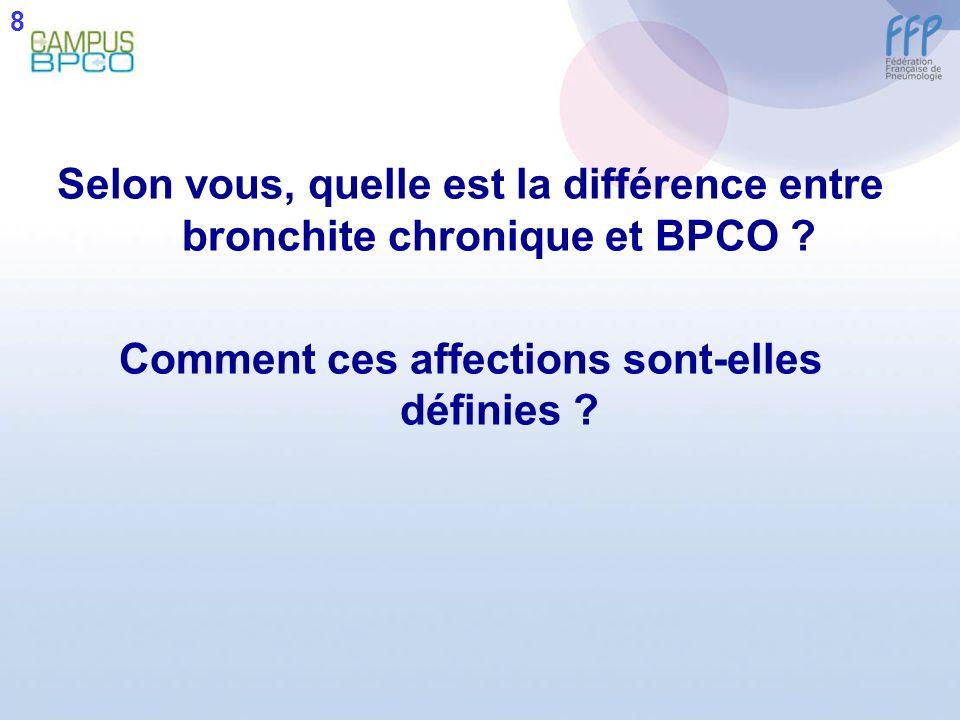Avant tout, savoir de quoi il est question : il ne faut pas confondre bronchite chronique et BPCO Le O de BPCO signifie obstruction bronchique : –qui peut être présente sans bronchite chronique (BC) La bronchite chronique reste un facteur de risque : –elle peut être associée ou non à lobstruction La mesure de la fonction respiratoire est indispensable Relation patient-médecin : lacronyme « BPCO » est-il bien entré dans le langage .