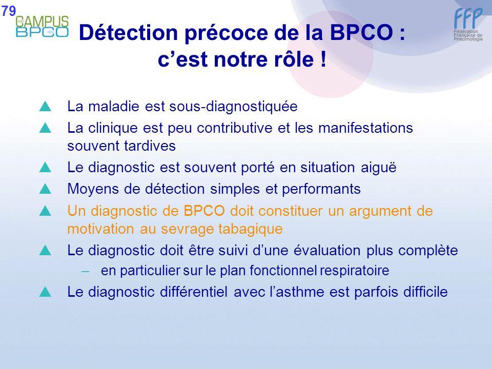 Détection précoce de la BPCO : cest notre rôle ! La maladie est sous-diagnostiquée La clinique est peu contributive et les manifestations souvent tard
