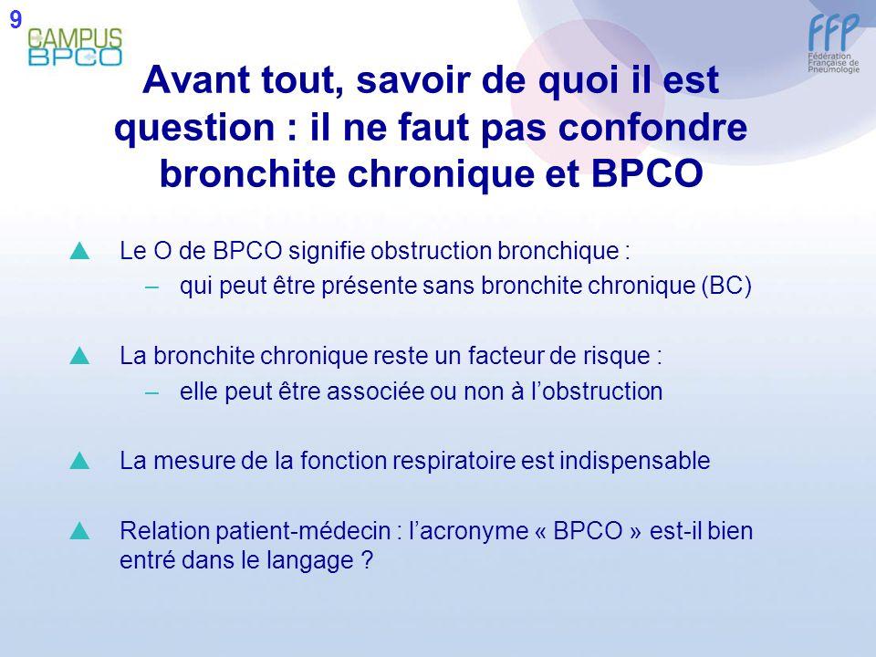 Avant tout, savoir de quoi il est question : il ne faut pas confondre bronchite chronique et BPCO Le O de BPCO signifie obstruction bronchique : –qui