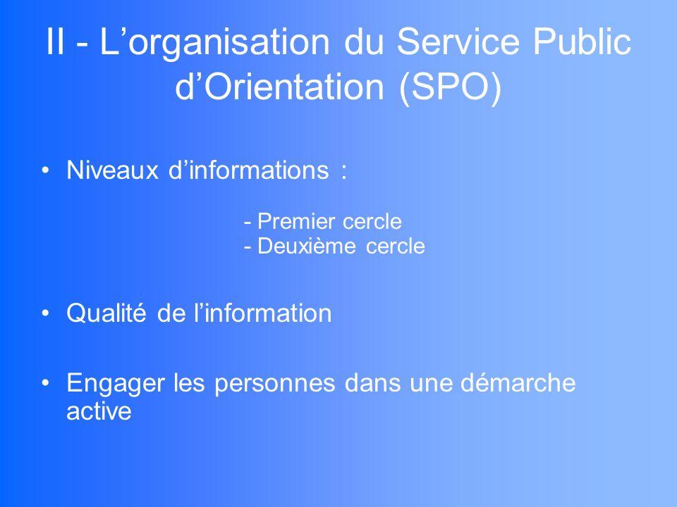 II - Lorganisation du Service Public dOrientation (SPO) Niveaux dinformations : - Premier cercle - Deuxième cercle Qualité de linformation Engager les personnes dans une démarche active
