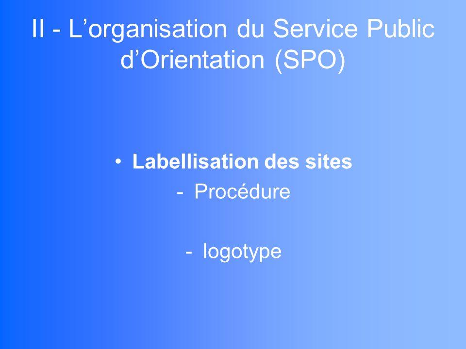 II - Lorganisation du Service Public dOrientation (SPO) Labellisation des sites -Procédure -logotype