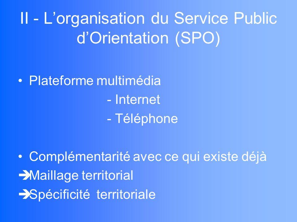 II - Lorganisation du Service Public dOrientation (SPO) Plateforme multimédia - Internet - Téléphone Complémentarité avec ce qui existe déjà Maillage territorial Spécificité territoriale