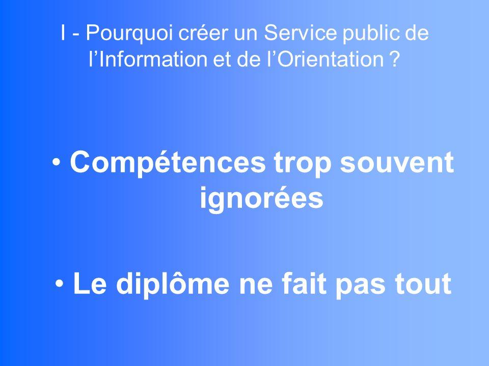 III - Les objectifs : Garantir Confidentialité Gratuité Objectivité Impartialité Accessibilité Qualité