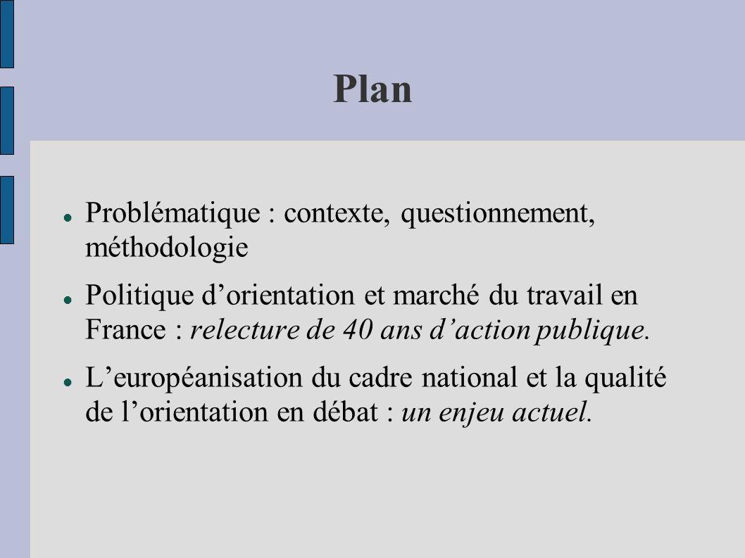 Plan Problématique : contexte, questionnement, méthodologie Politique dorientation et marché du travail en France : relecture de 40 ans daction publique.