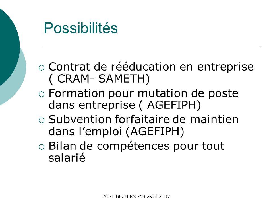 AIST BEZIERS -19 avril 2007 Possibilités Contrat de rééducation en entreprise ( CRAM- SAMETH) Formation pour mutation de poste dans entreprise ( AGEFIPH) Subvention forfaitaire de maintien dans lemploi (AGEFIPH) Bilan de compétences pour tout salarié