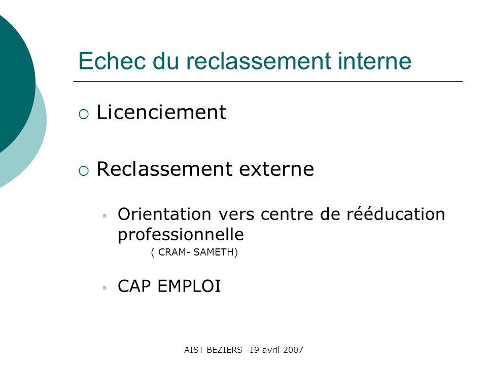 AIST BEZIERS -19 avril 2007 Echec du reclassement interne Licenciement Reclassement externe Orientation vers centre de rééducation professionnelle ( CRAM- SAMETH) CAP EMPLOI