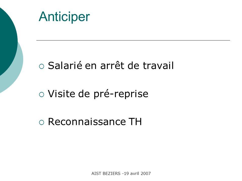 AIST BEZIERS -19 avril 2007 Anticiper Salarié en arrêt de travail Visite de pré-reprise Reconnaissance TH