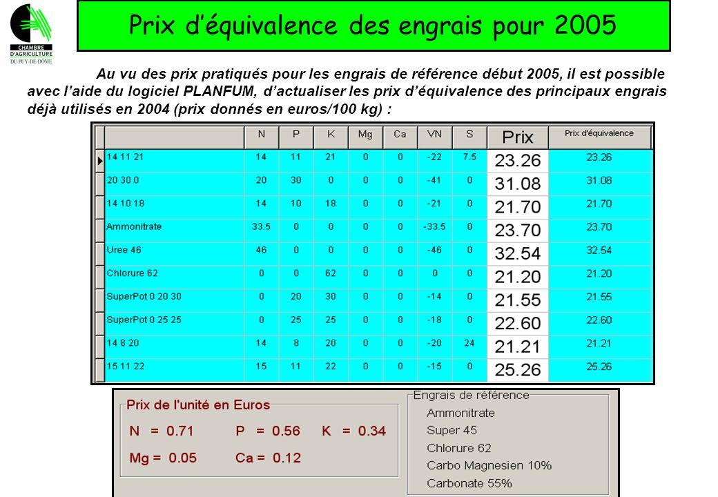 Prix déquivalence des engrais pour 2005 Au vu des prix pratiqués pour les engrais de référence début 2005, il est possible avec laide du logiciel PLAN