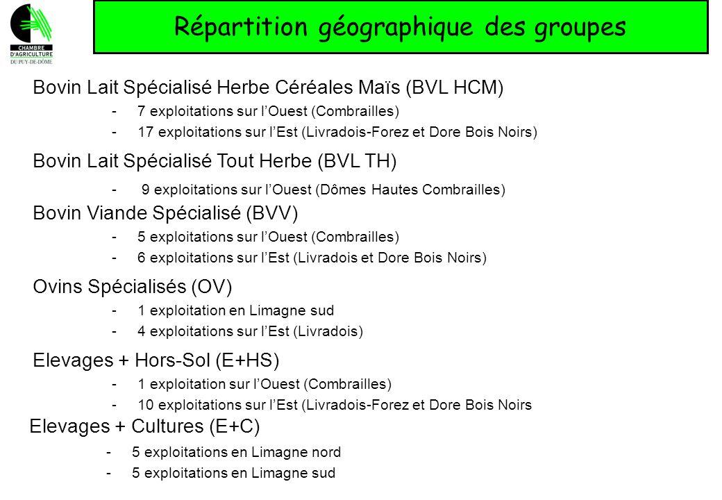 Répartition géographique des groupes Bovin Lait Spécialisé Herbe Céréales Maïs (BVL HCM) -7 exploitations sur lOuest (Combrailles) -17 exploitations s