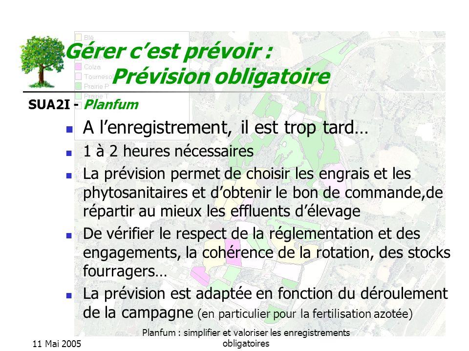 SUA2I - Planfum 11 Mai 2005 Planfum : simplifier et valoriser les enregistrements obligatoires Gérer cest prévoir : Prévision obligatoire A lenregistr