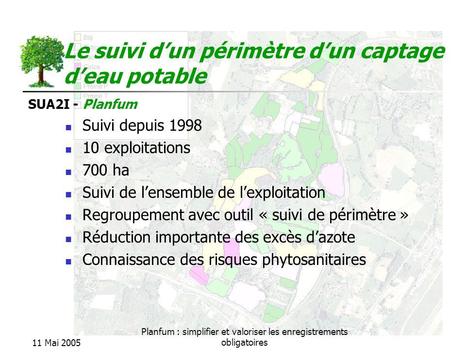 SUA2I - Planfum 11 Mai 2005 Planfum : simplifier et valoriser les enregistrements obligatoires Le suivi dun périmètre dun captage deau potable Suivi d