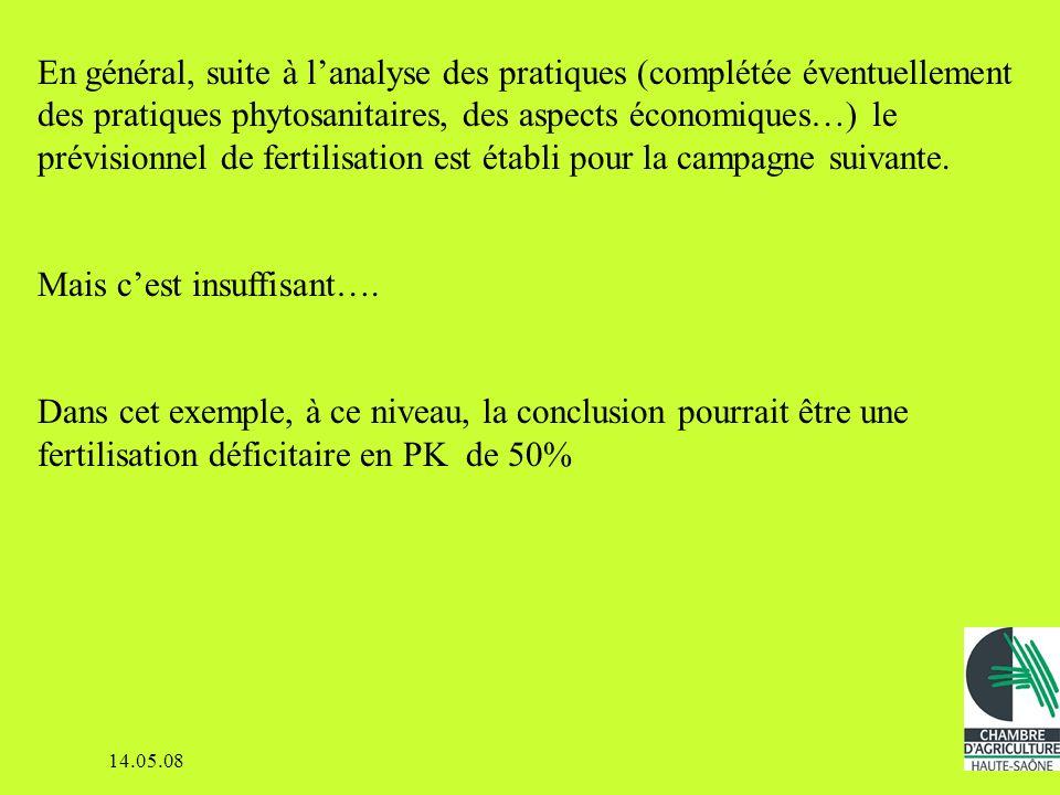 14.05.08 En polyculture élevage, réaliser en complément un bilan des minéraux est très utile, Il est inclu dans PLANFUM depuis plusieurs années mais, à mon avis, nest pas suffisamment utilisé.